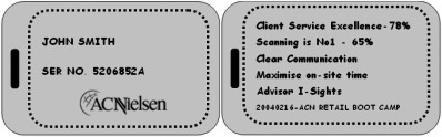 AC Nielsen Dog Tags